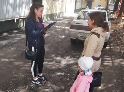 Состояние и перспективы развития институтов гражданского общества Курганской области