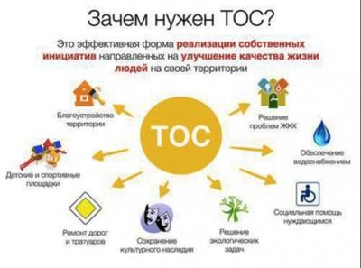 ТОСы как значимые элементы гражданского общества на территории регионов